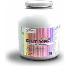Diet MRP