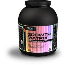 Growth Matrix